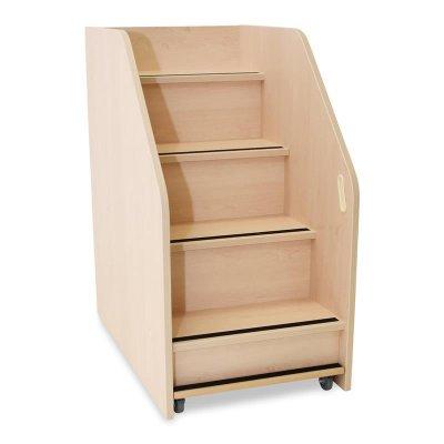 wickelkommoden mit treppe wickeltisch f r kindergarten. Black Bedroom Furniture Sets. Home Design Ideas